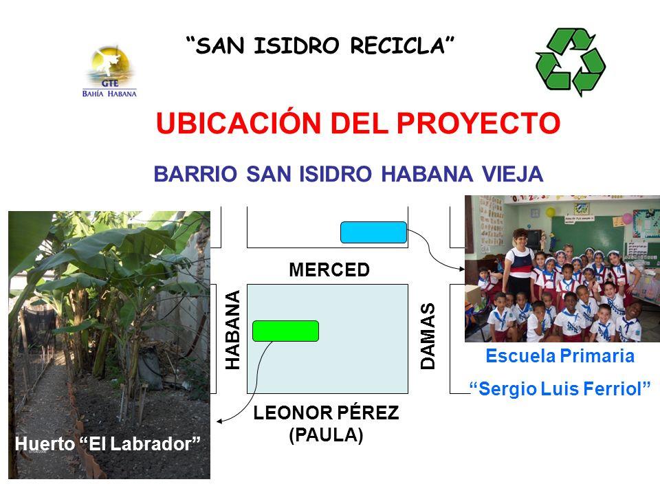 EVALUACIÓN EXTERNA DE LAS ACTIVIDADES DEL PROYECTO SAN ISIDRO RECICLA