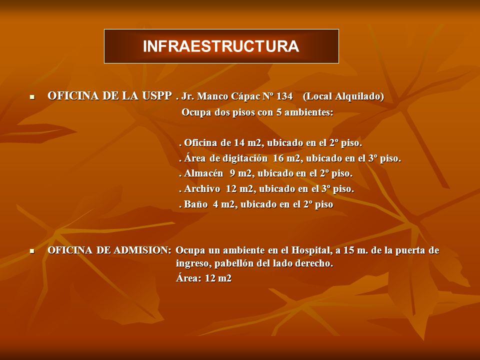 OFICINA DE LA USPP. Jr. Manco Cápac Nº 134 (Local Alquilado) OFICINA DE LA USPP. Jr. Manco Cápac Nº 134 (Local Alquilado) Ocupa dos pisos con 5 ambien