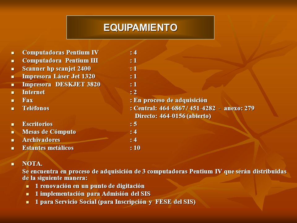 SEGURO PUBLICO SEGURO PUBLICO SEGURO INTEGRAL DE SALUD SEGURO INTEGRAL DE SALUD SEGURO PRIVADOS SEGURO PRIVADOS LA POSITIVA Seguro y Reaseguro LA POSITIVA Seguro y Reaseguro RIMAC INTERNACIONAL Seguros RIMAC INTERNACIONAL Seguros GENERALI PERU Compañía de Seguros y Reaseguros GENERALI PERU Compañía de Seguros y Reaseguros INTERSEGURO Seguro de Vida y Jubilación INTERSEGURO Seguro de Vida y Jubilación SULAMERICA SULAMERICA MAPFRE PERU MAPFRE PERU EL PACIFICO EL PACIFICO LATINA LATINA ROYAL ROYAL TRABAJO CON SEGUROS