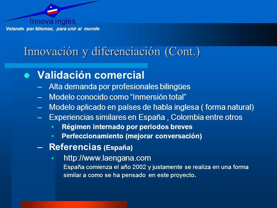 Innova Inglés Volando por Idiomas, para unir al mundo Innovación y diferenciación (Cont.) Validación comercial –Alta demanda por profesionales bilingü