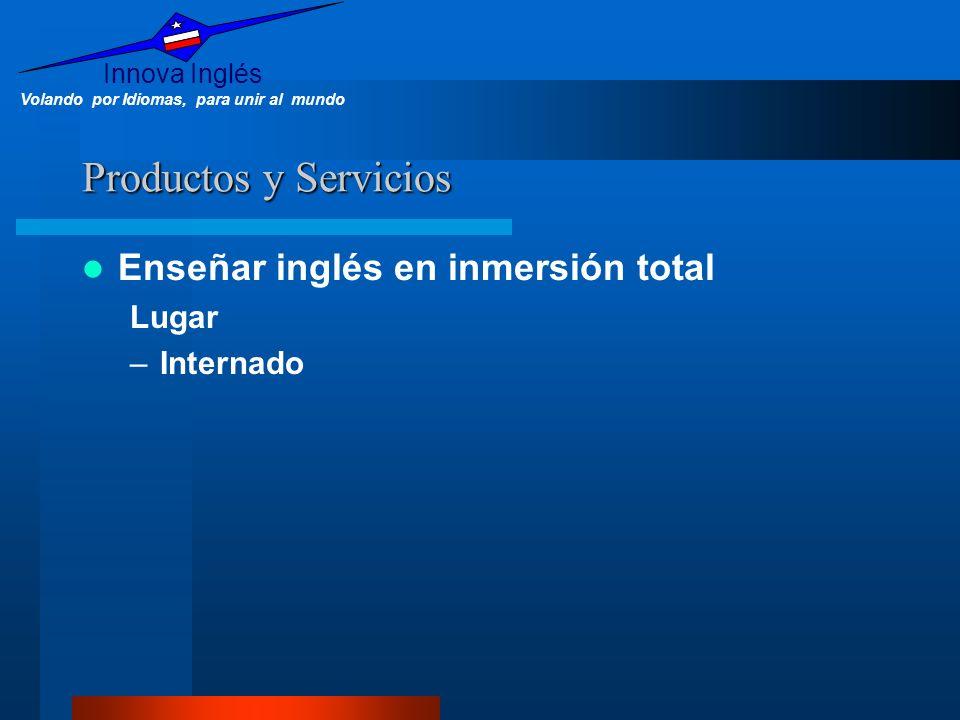 Innova Inglés Volando por Idiomas, para unir al mundo Productos y Servicios Enseñar inglés en inmersión total Lugar –Internado