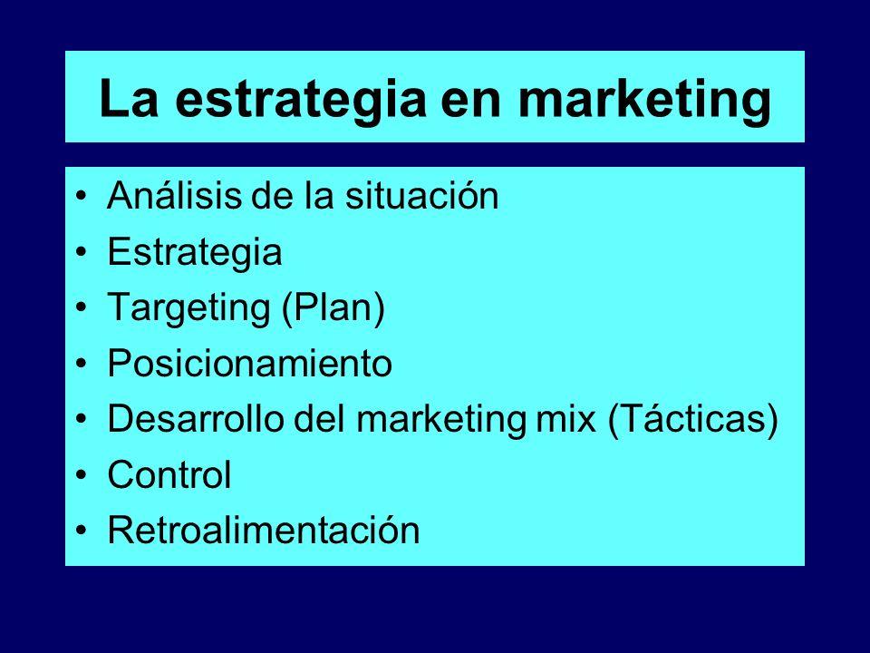 Áreas de Acción del mercadeo Mercados de Consumo (B TO P) Y (P TO P) Mercados de Business to Business (B TO B) –Productos –Servicios Mercados de organ