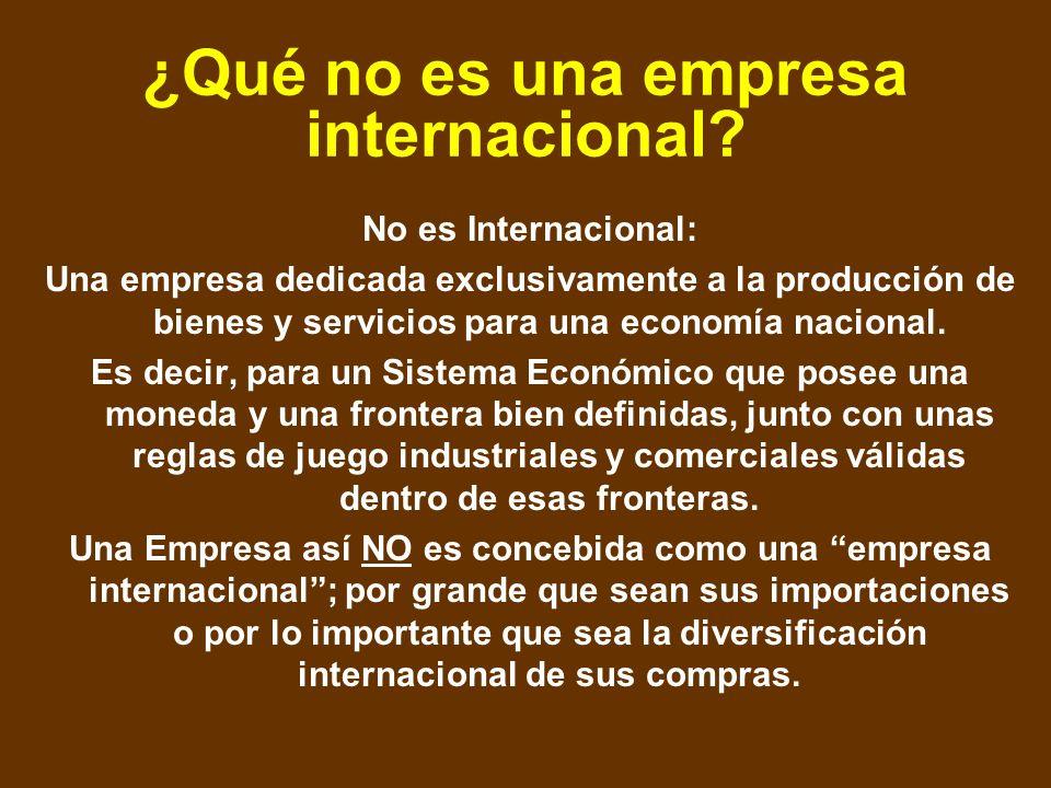 Globalización de los Mercados Internacionalización de La Empresas Se producen dos fenómenos: