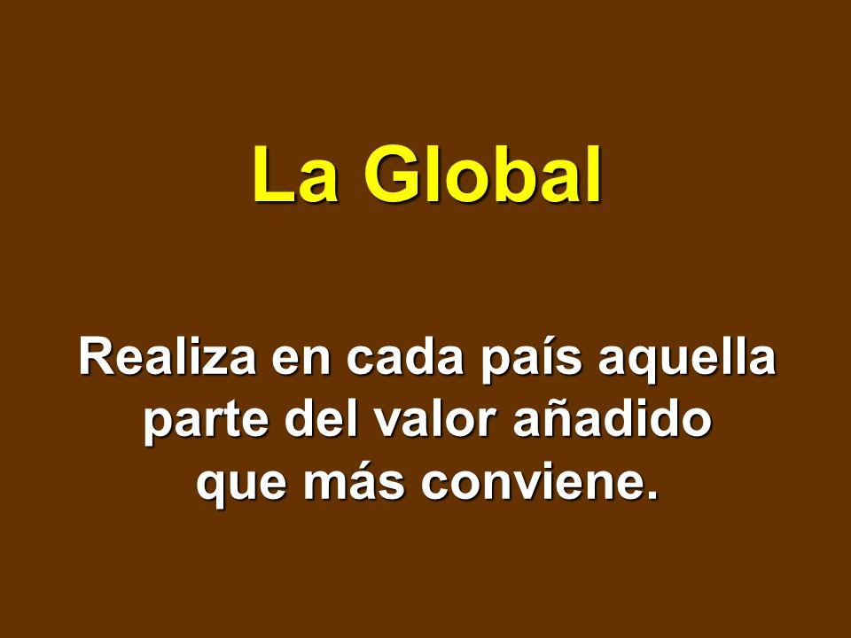 La Multinacional Con fábricas en distintos países; pero con el control en uno solo.