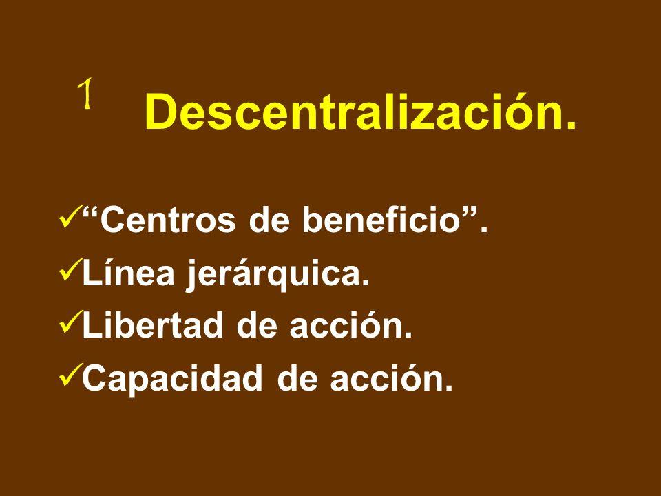 Análisis del entorno. Identificación de la idea. Elaboración de las credenciales. Una campaña adecuada. ¸ Proyecto de Posicionamiento.
