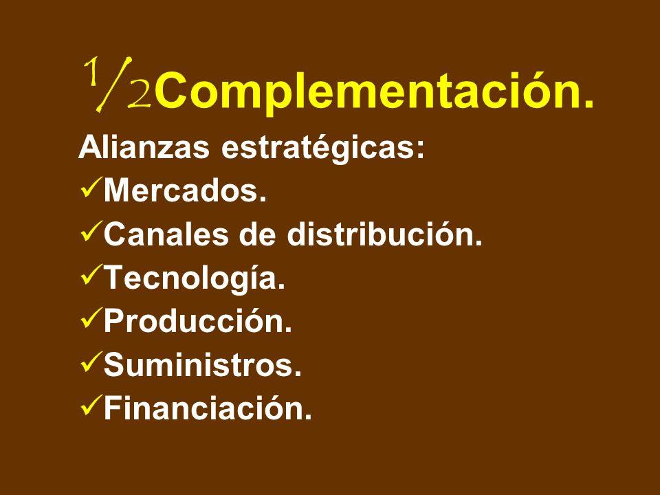RR.HH.. Infraestructuras. Materias primas/prefabricados. Etc.. ¼ Disponibilidad de Recursos.
