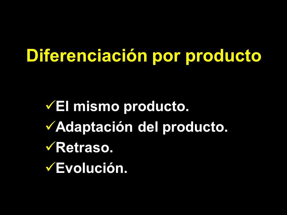 Las cuatro P´s (Las Tácticas) Producto Precio PlazaPromoción