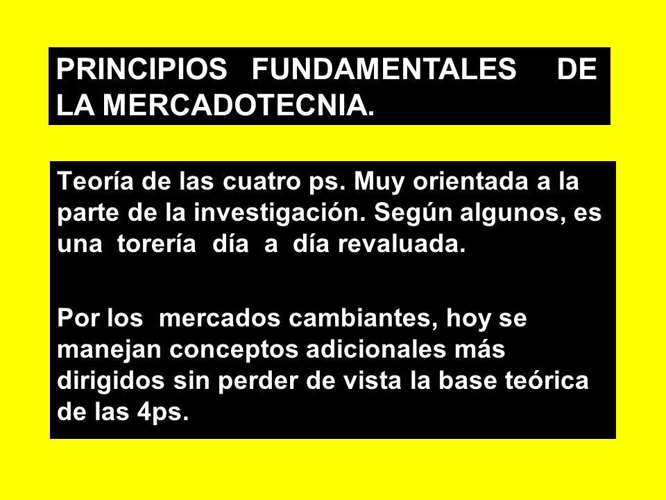 SEGMENTACION DE MERCADOS.Estrategias de segmentación.