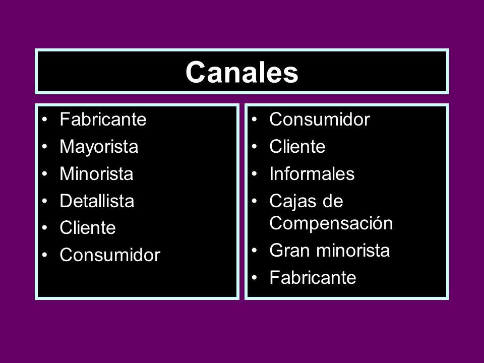 Canal de Distribución: Es el recorrido que el producto sigue desde el centro de producción hasta que llega a manos del cliente final.