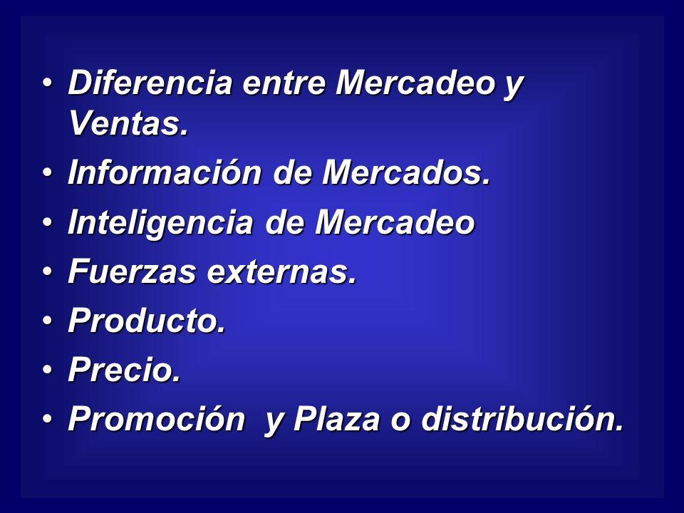 Diferencia entre Mercadeo y Ventas.Diferencia entre Mercadeo y Ventas.