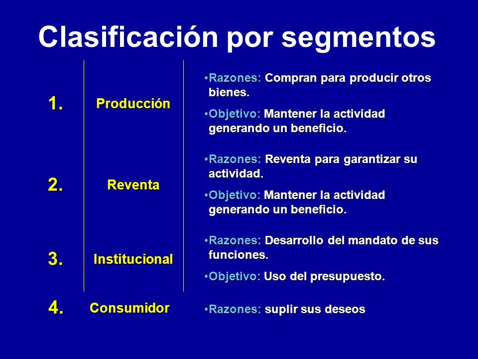 Segmentación Aglutinar el mercado en un grupo con características similares en uno o mas aspectos. –Segmentación masiva –Segmentación por diferenciaci