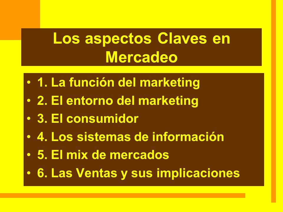 Los aspectos Claves en Mercadeo 1.La función del marketing 2.