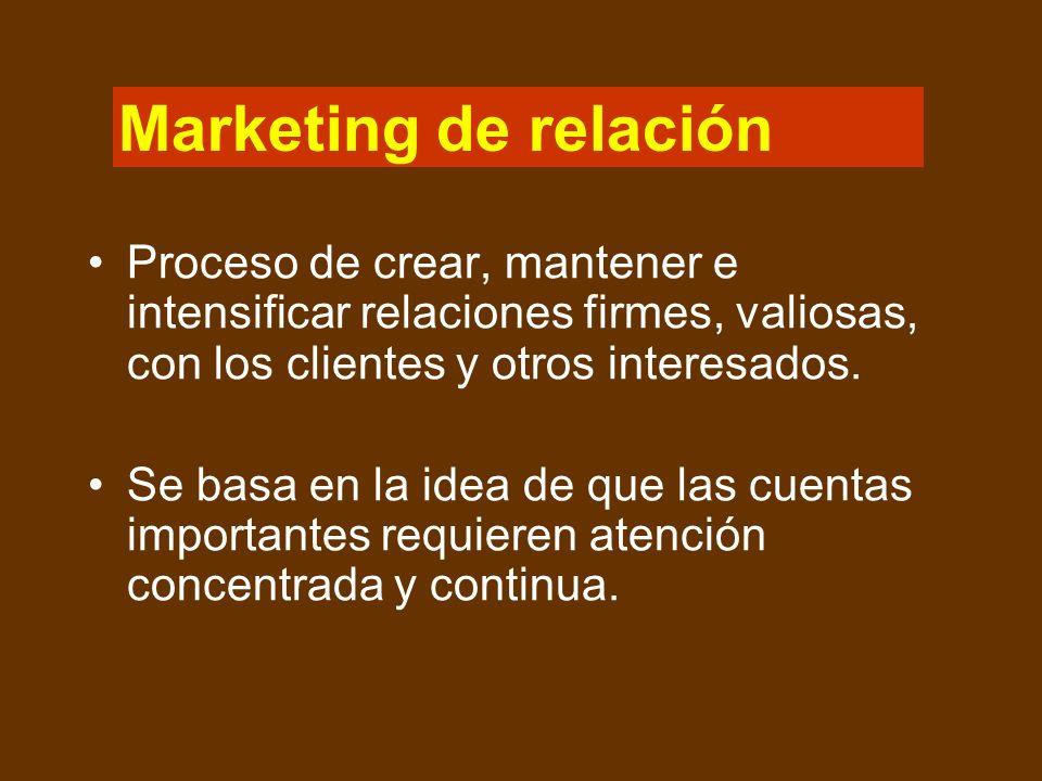 Merchandising Objetivo: Atraer al cliente al punto de venta –Vitrinismo –Áreas de circulación –Exhibición –El producto o áreas de servicio –Ventilació