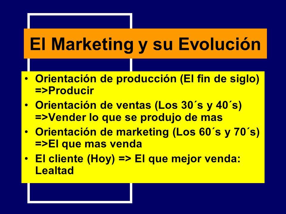 El Marketing y su Evolución Orientación de producción (El fin de siglo) =>Producir Orientación de ventas (Los 30´s y 40´s) =>Vender lo que se produjo de mas Orientación de marketing (Los 60´s y 70´s) =>El que mas venda El cliente (Hoy) => El que mejor venda: Lealtad