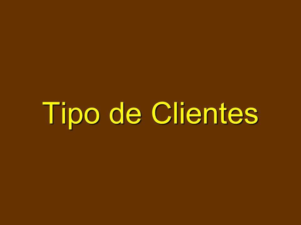 MercadoPotencial Cuota de Mercado Clientes por los que no se compite Clientes Potenciales Ganados Perdidos Clientes no Cubiertos Clientes de Productos