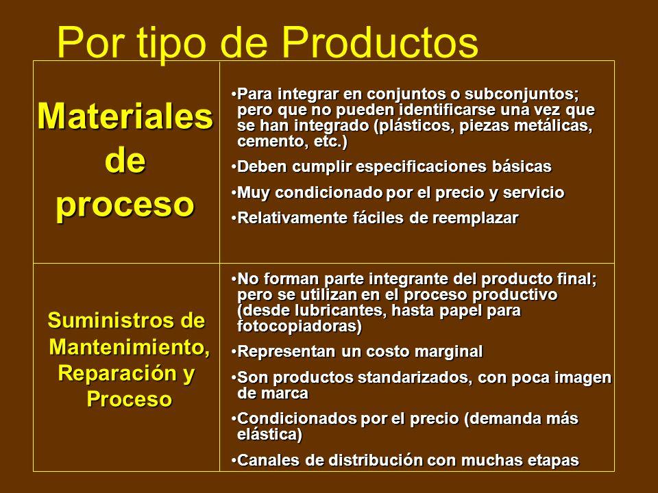 Utilizados para facilitar el proceso y/o la gestión empresarialUtilizados para facilitar el proceso y/o la gestión empresarial La mayor standarización