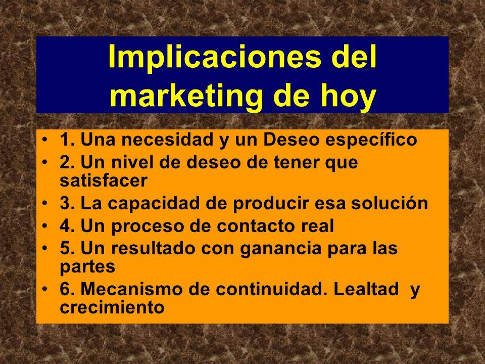 Implicaciones del marketing de hoy 1.Una necesidad y un Deseo específico 2.