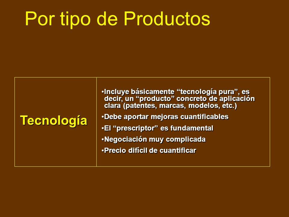 Consideradas la base de la actividad industrial. Provienen de la agricultura, minería, etc.Consideradas la base de la actividad industrial. Provienen