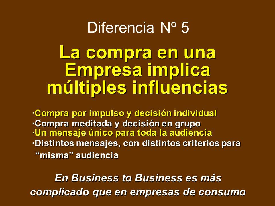 Diferencia Nº 4 La Compra en Empresas es un Proceso de Varios Pasos ¶Presentación ·Precalificación ¸Oferta ¹Negociación ºOrden de Compra »Cierre
