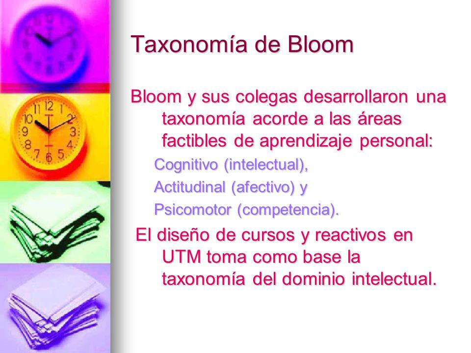 Taxonomía de Bloom Bloom y sus colegas desarrollaron una taxonomía acorde a las áreas factibles de aprendizaje personal: Cognitivo (intelectual), Acti