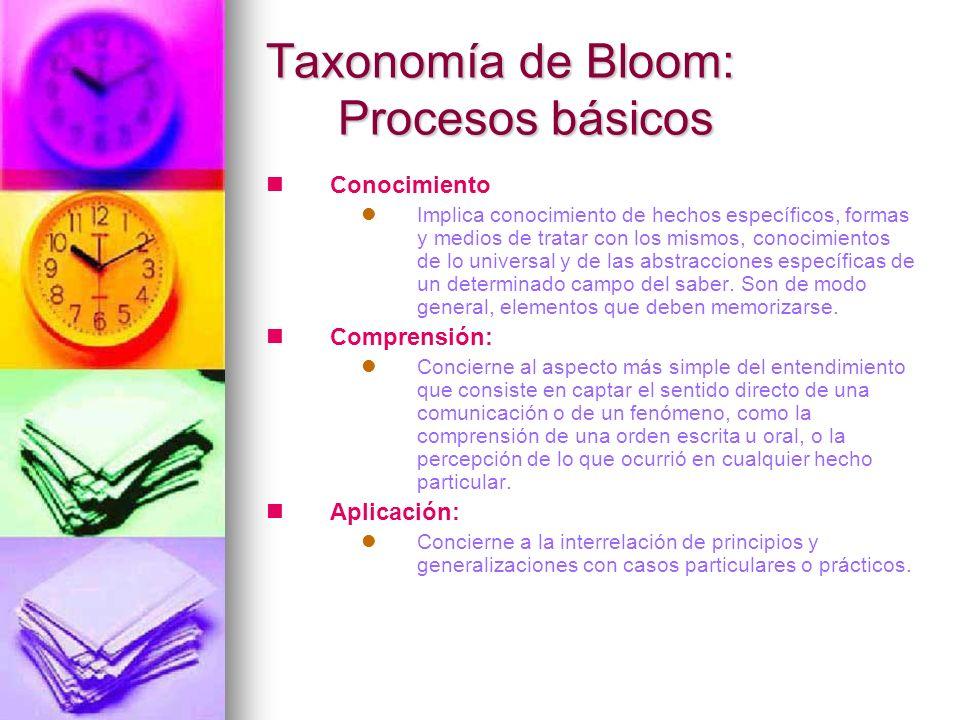 Taxonomía de Bloom: Procesos básicos Conocimiento Implica conocimiento de hechos específicos, formas y medios de tratar con los mismos, conocimientos
