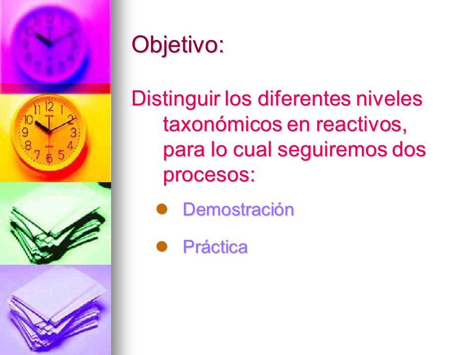Objetivo: Distinguir los diferentes niveles taxonómicos en reactivos, para lo cual seguiremos dos procesos: Demostración Demostración Práctica Práctic