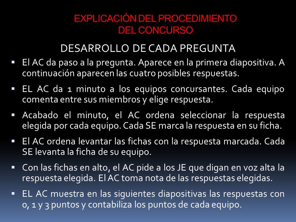 EXPLICACIÓN DEL PROCEDIMIENTO DEL CONCURSO DESARROLLO DE CADA PREGUNTA El AC da paso a la pregunta. Aparece en la primera diapositiva. A continuación