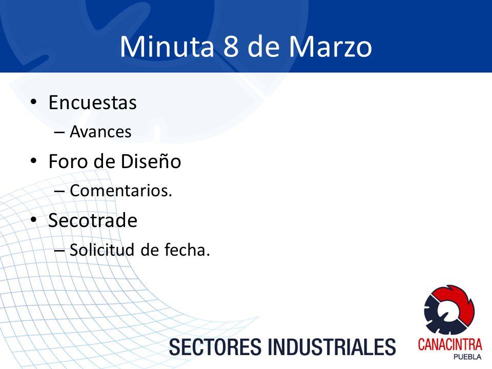 Ciudad del Diseño Es un proyecto que lidera Pro México La coordinación la lleva el ayuntamiento del estado de Puebla –Secretaria de desarrollo económico y turismo C.
