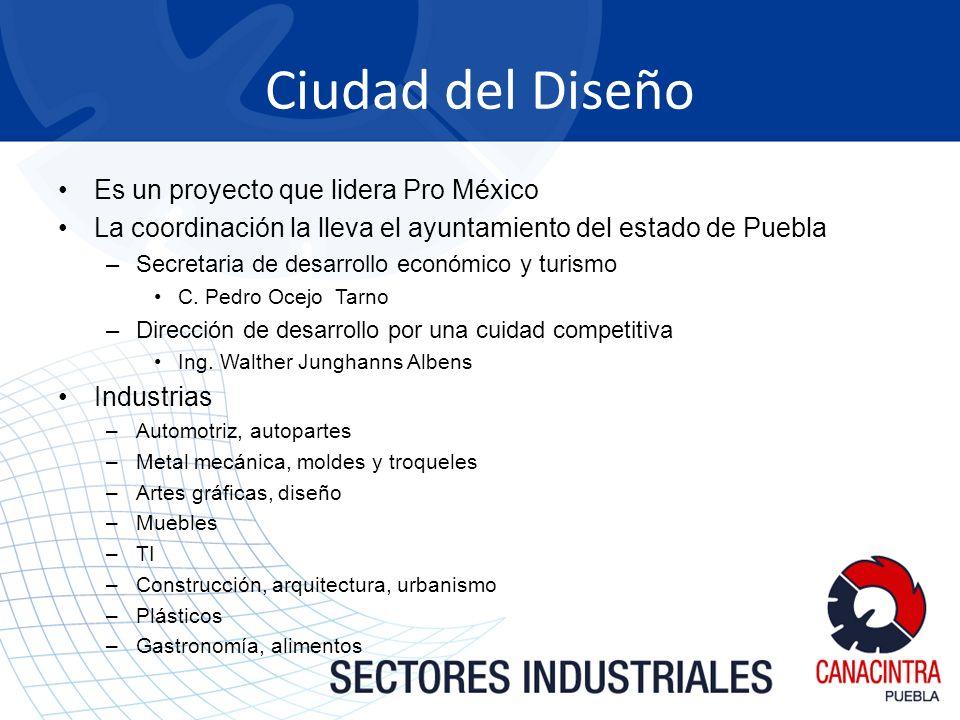 Ciudad del Diseño Es un proyecto que lidera Pro México La coordinación la lleva el ayuntamiento del estado de Puebla –Secretaria de desarrollo económi