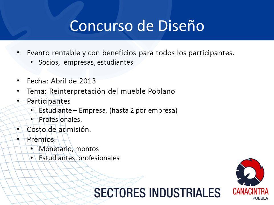 Concurso de Diseño Jueces Se proponen 3 (Industrial, Académico, Diseñador) Gastos de operación.