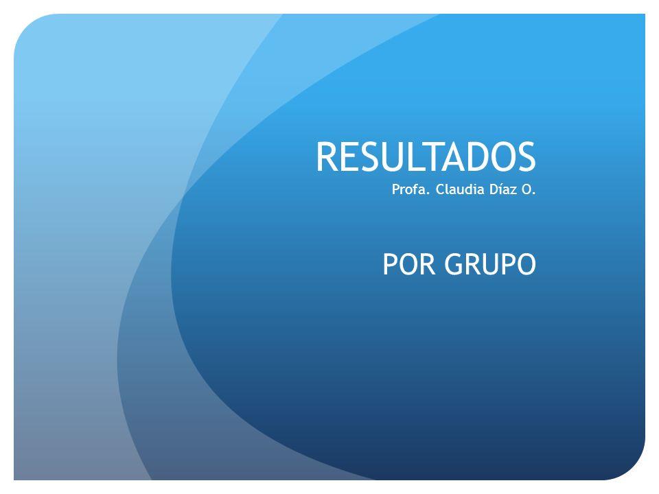 RESULTADOS Profa. Claudia Díaz O. POR GRUPO