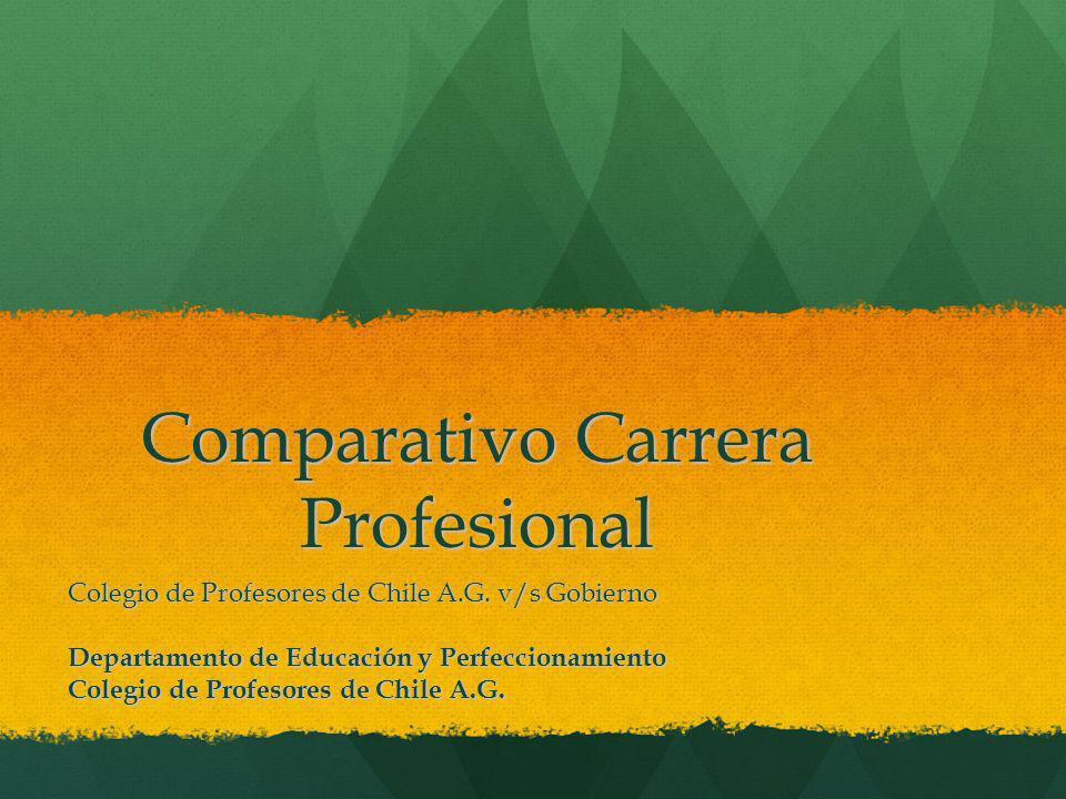 Comparativo Carrera Profesional Colegio de Profesores de Chile A.G. v/s Gobierno Departamento de Educación y Perfeccionamiento Colegio de Profesores d