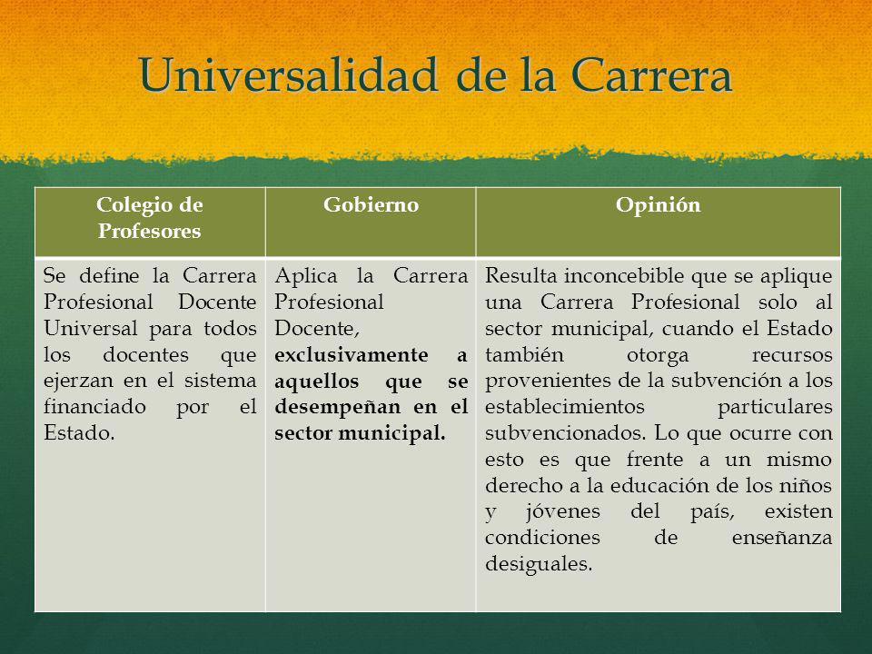 Universalidad de la Carrera Colegio de Profesores GobiernoOpinión Se define la Carrera Profesional Docente Universal para todos los docentes que ejerz