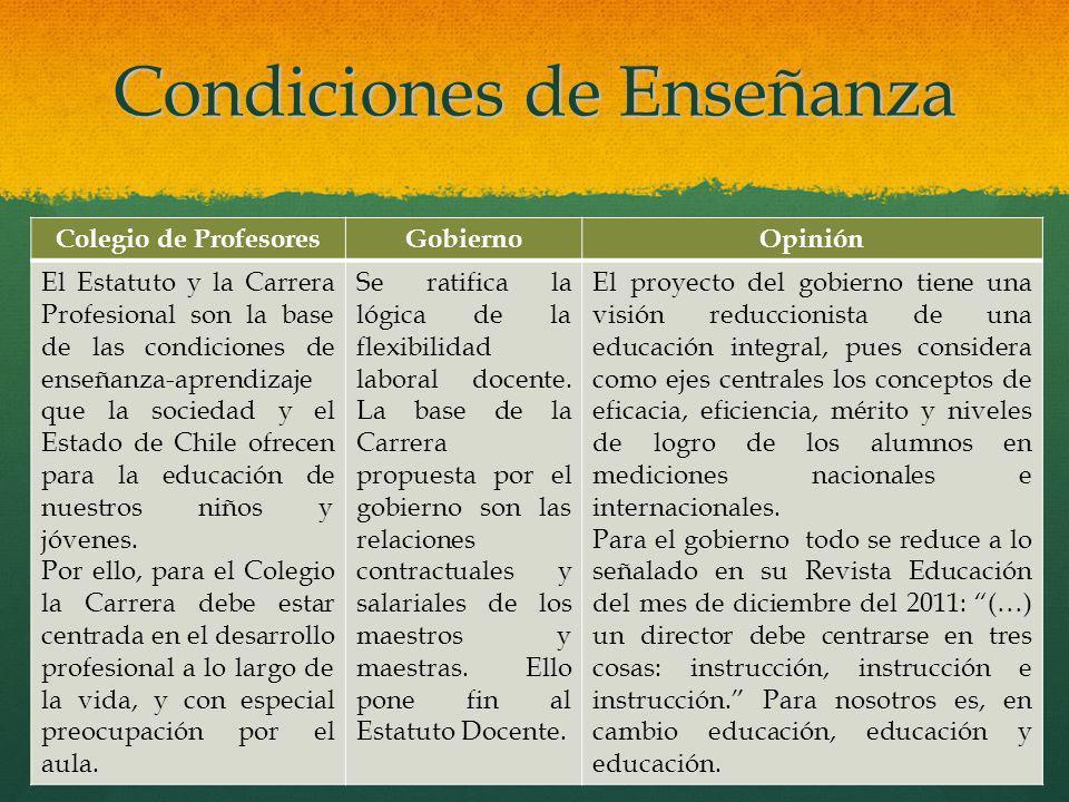 Condiciones de Enseñanza Colegio de ProfesoresGobiernoOpinión El Estatuto y la Carrera Profesional son la base de las condiciones de enseñanza-aprendi