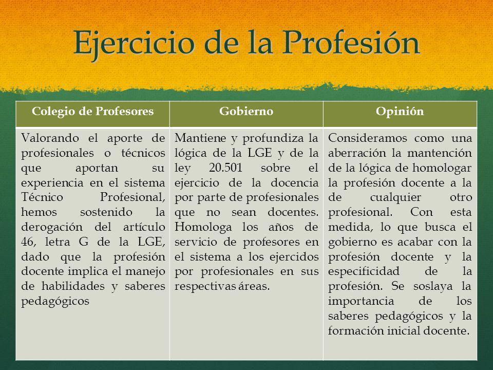 Ejercicio de la Profesión Colegio de ProfesoresGobiernoOpinión Valorando el aporte de profesionales o técnicos que aportan su experiencia en el sistem