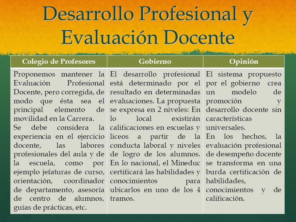 Desarrollo Profesional y Evaluación Docente Colegio de ProfesoresGobiernoOpinión Proponemos mantener la Evaluación Profesional Docente, pero corregida