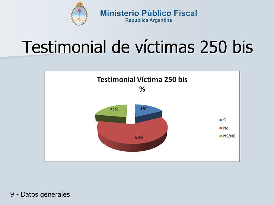 Testimonial de víctimas 250 bis 9 - Datos generales