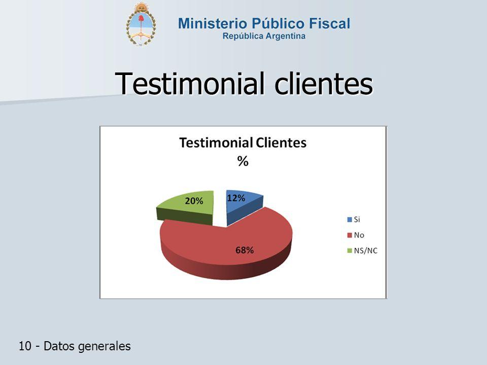 Testimonial clientes 10 - Datos generales