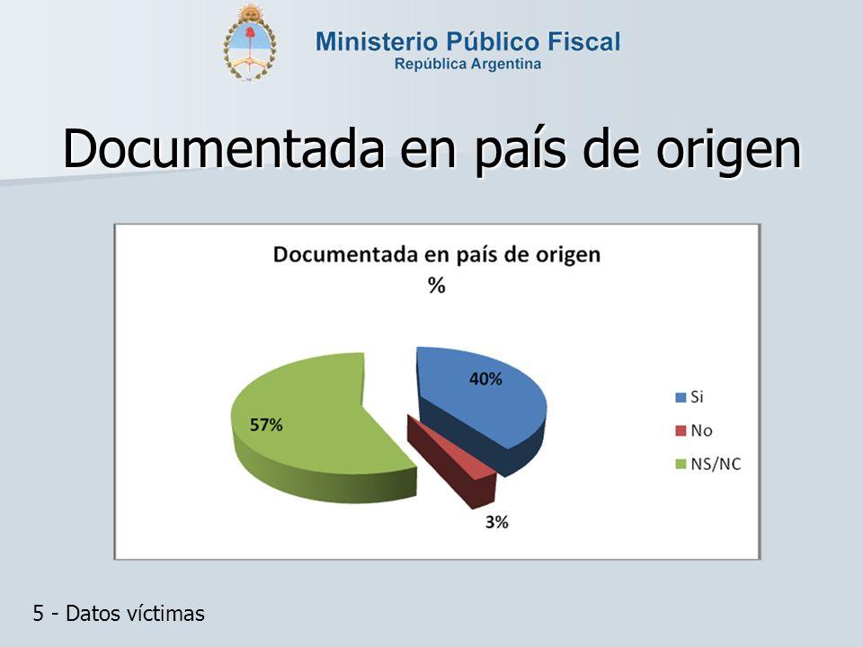 Documentada en país de origen 5 - Datos víctimas