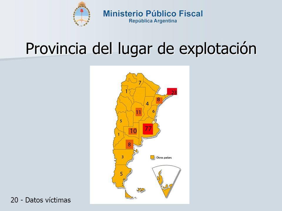 Provincia del lugar de explotación 20 - Datos víctimas