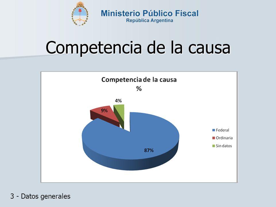 Competencia de la causa 3 - Datos generales