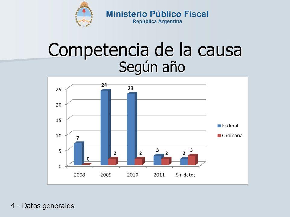 Competencia de la causa Según año 4 - Datos generales