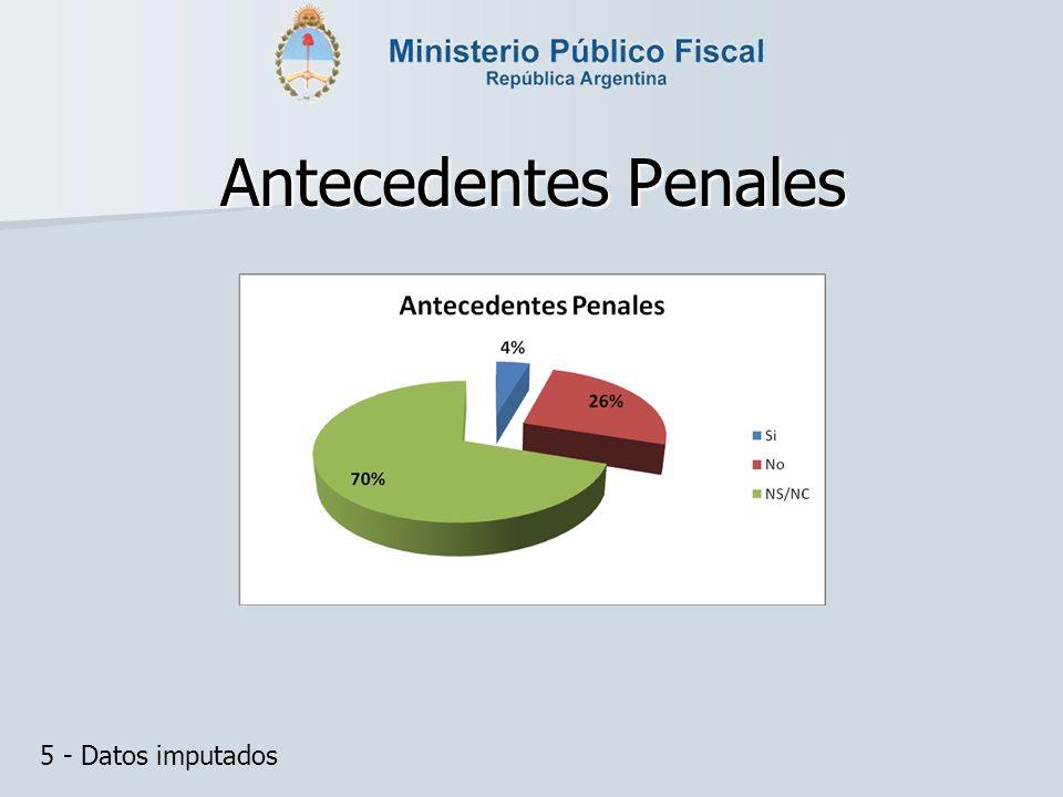 Antecedentes Penales 5 - Datos imputados