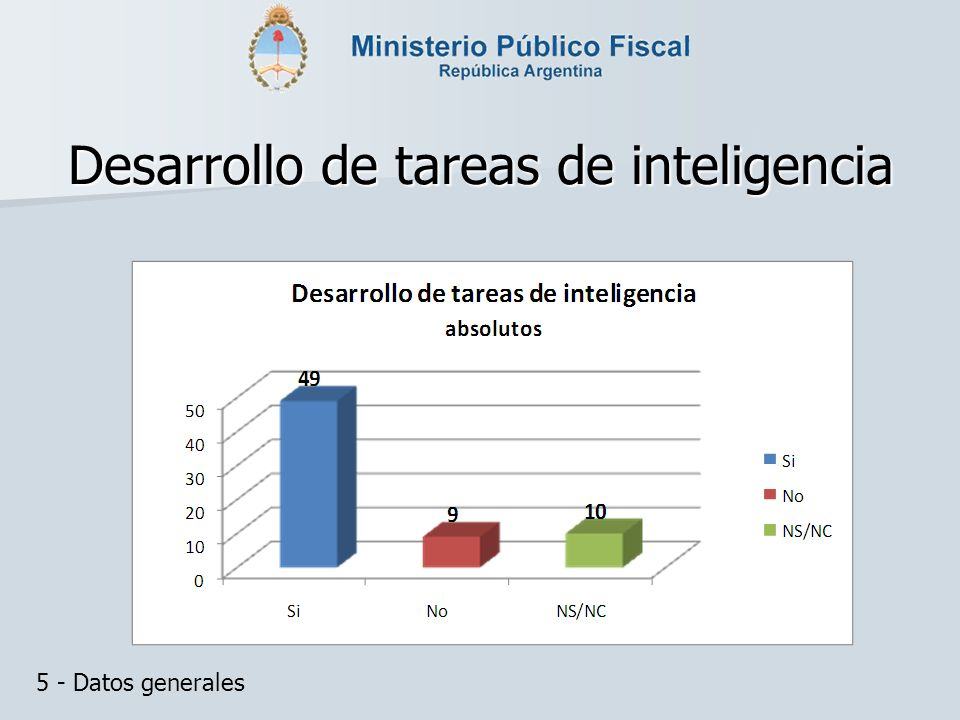 Desarrollo de tareas de inteligencia 5 - Datos generales