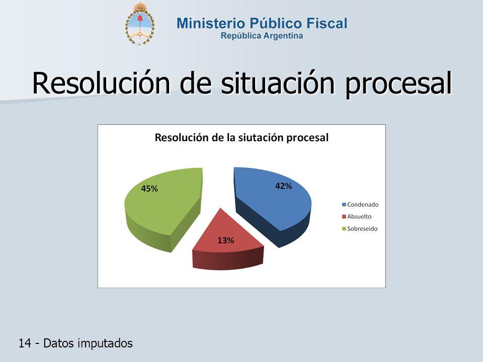 Resolución de situación procesal 14 - Datos imputados
