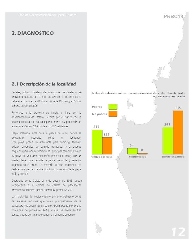 PRBC18 Plan de Reconstrucción del Borde Costero 2. DIAGNOSTICO 2.1 Descripción de la localidad Perales, poblado costero de la comuna de Coelemu, se en
