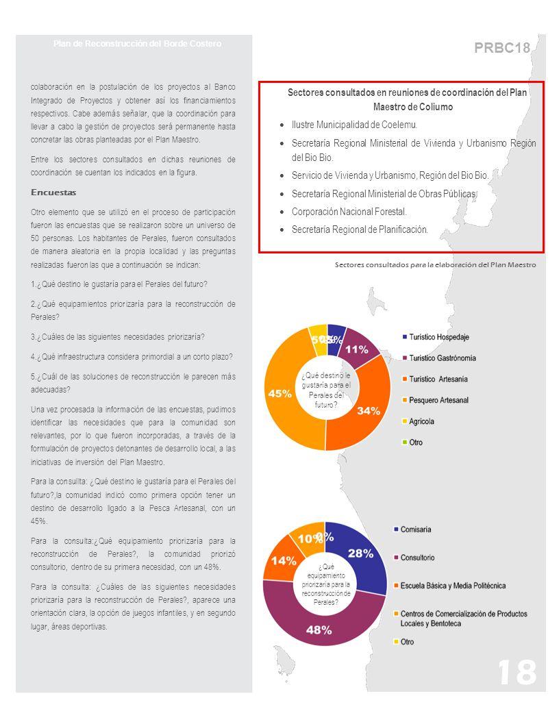 PRBC18 Plan de Reconstrucción del Borde Costero colaboración en la postulación de los proyectos al Banco Integrado de Proyectos y obtener así los fina