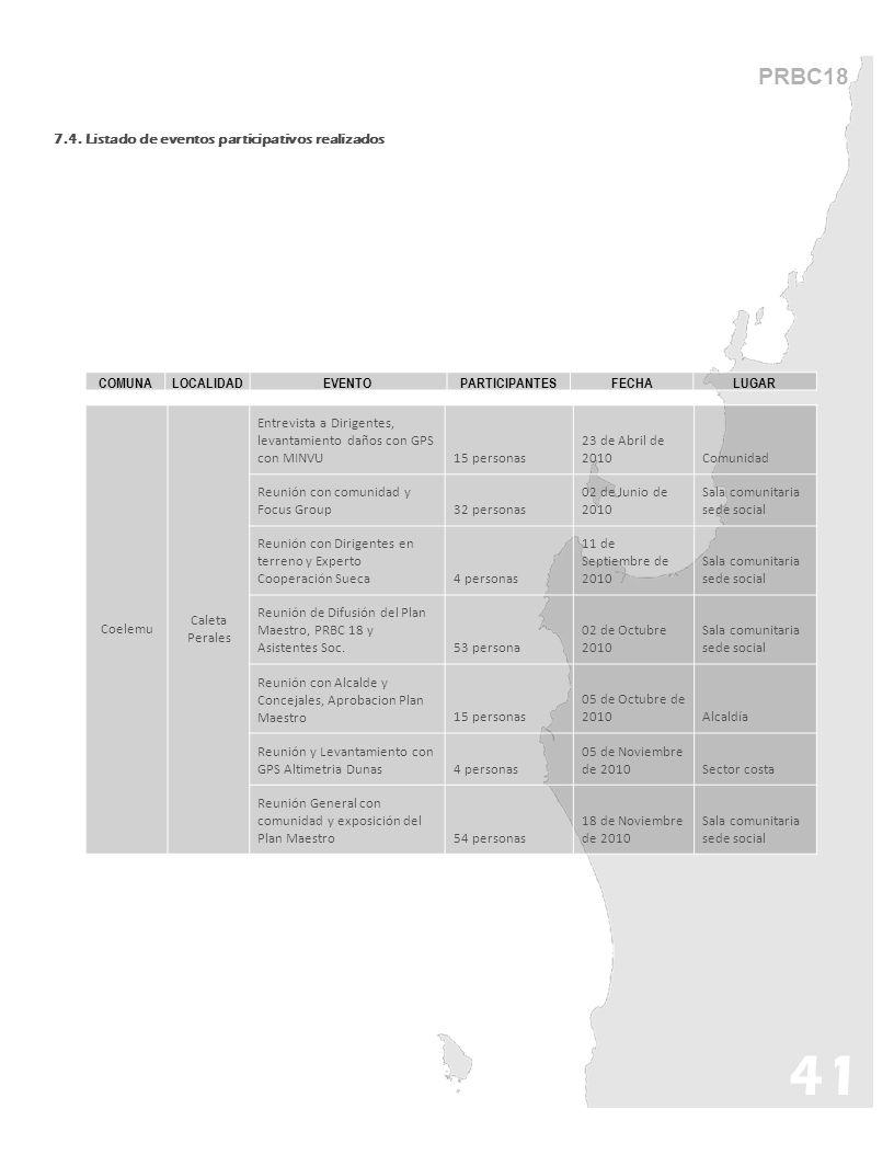 41 PRBC18 7.4. Listado de eventos participativos realizados Coelemu Caleta Perales Entrevista a Dirigentes, levantamiento daños con GPS con MINVU15 pe