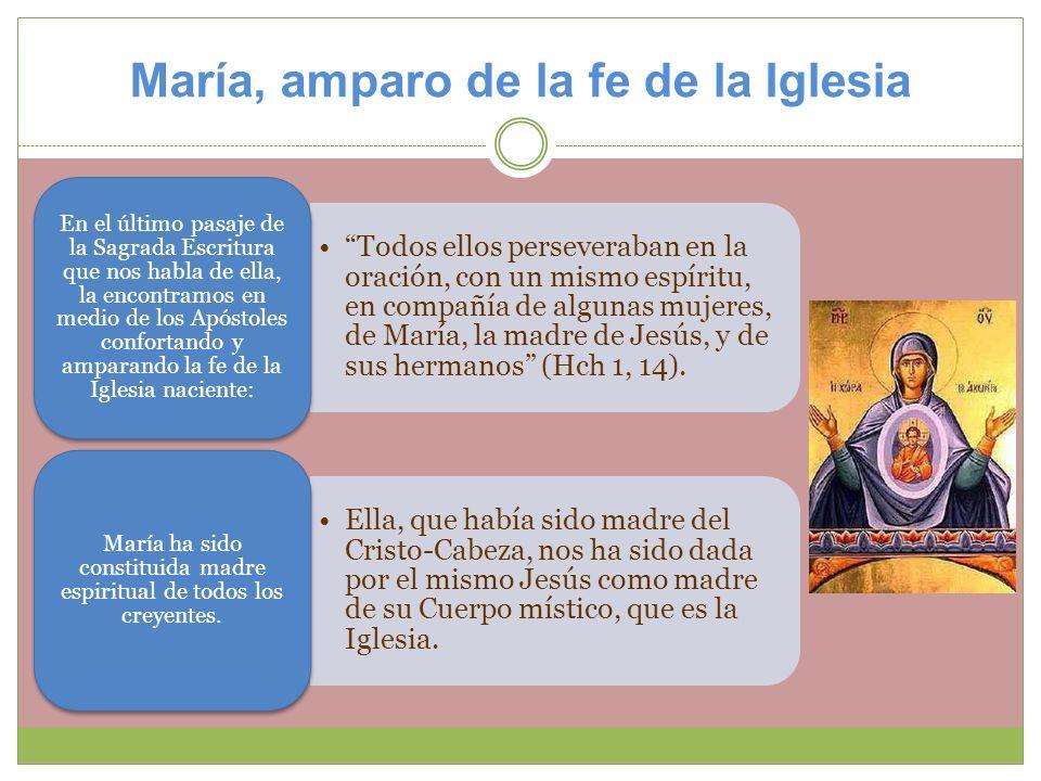 María, amparo de la fe de la Iglesia Todos ellos perseveraban en la oración, con un mismo espíritu, en compañía de algunas mujeres, de María, la madre
