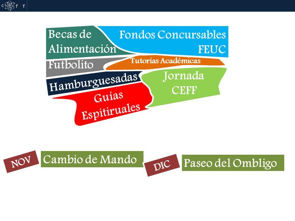 Cambio de Mando Paseo del Ombligo Becas de Alimentación Futbolito Hamburguesadas Fondos Concursables FEUC Tutorías Académicas Guías Espitiruales Jornada CEFF